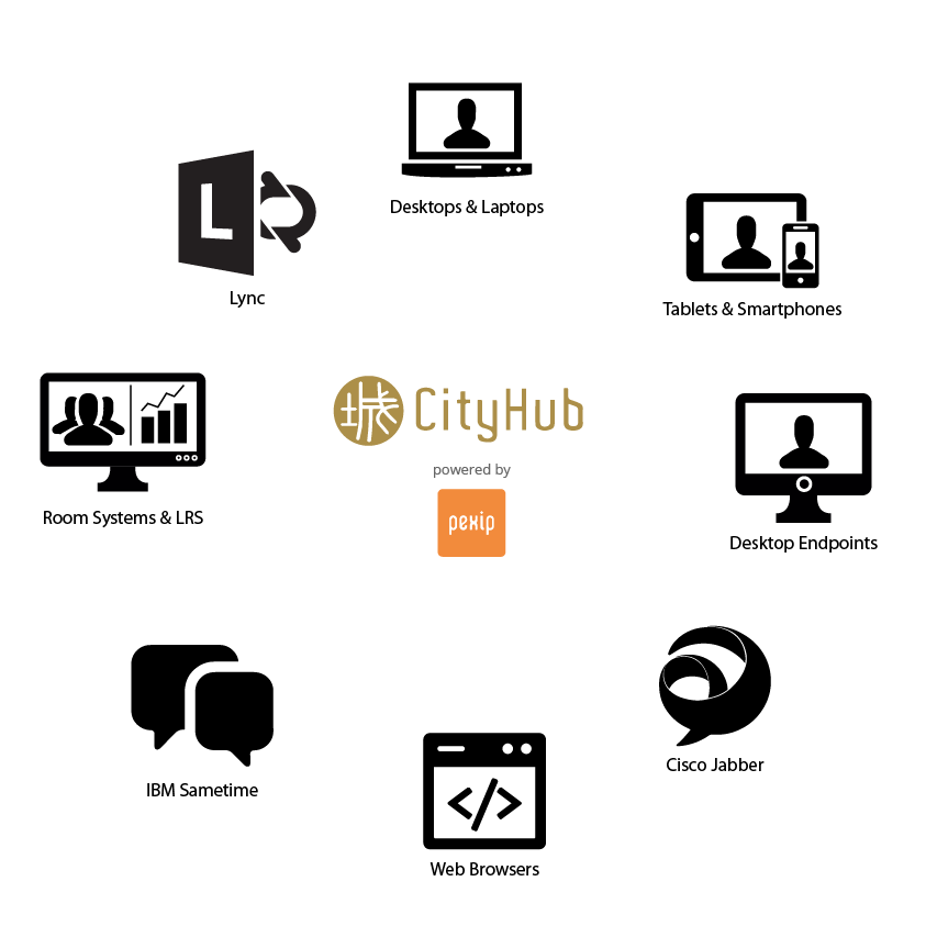Cityhub Video Conferencing, powered by Pexip