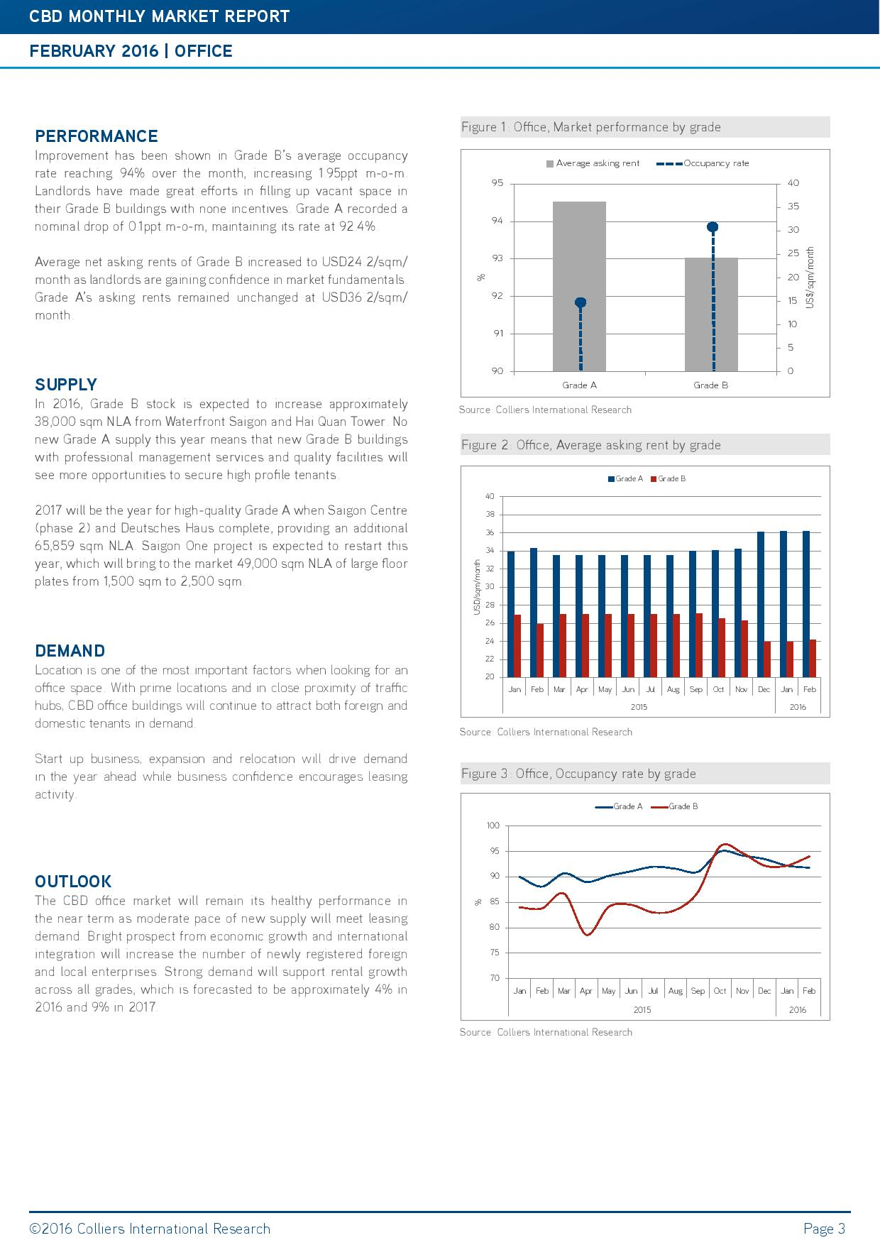 Colliers_HCMC_CBD report_Feb 2016_ENG-page-003