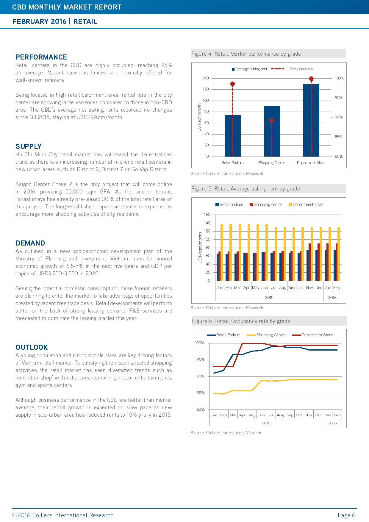Colliers_HCMC_CBD report_Feb 2016_ENG-page-006
