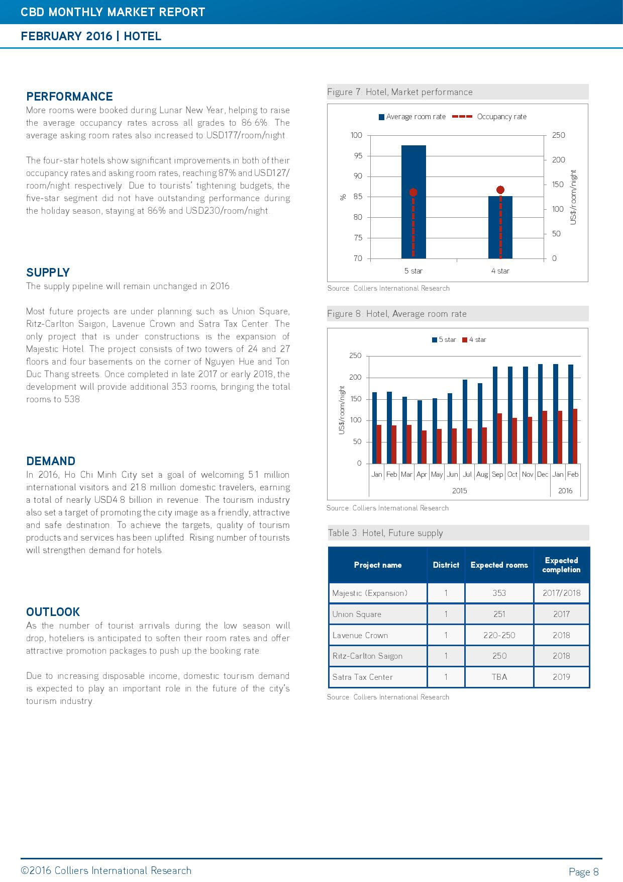 Colliers_HCMC_CBD report_Feb 2016_ENG-page-008