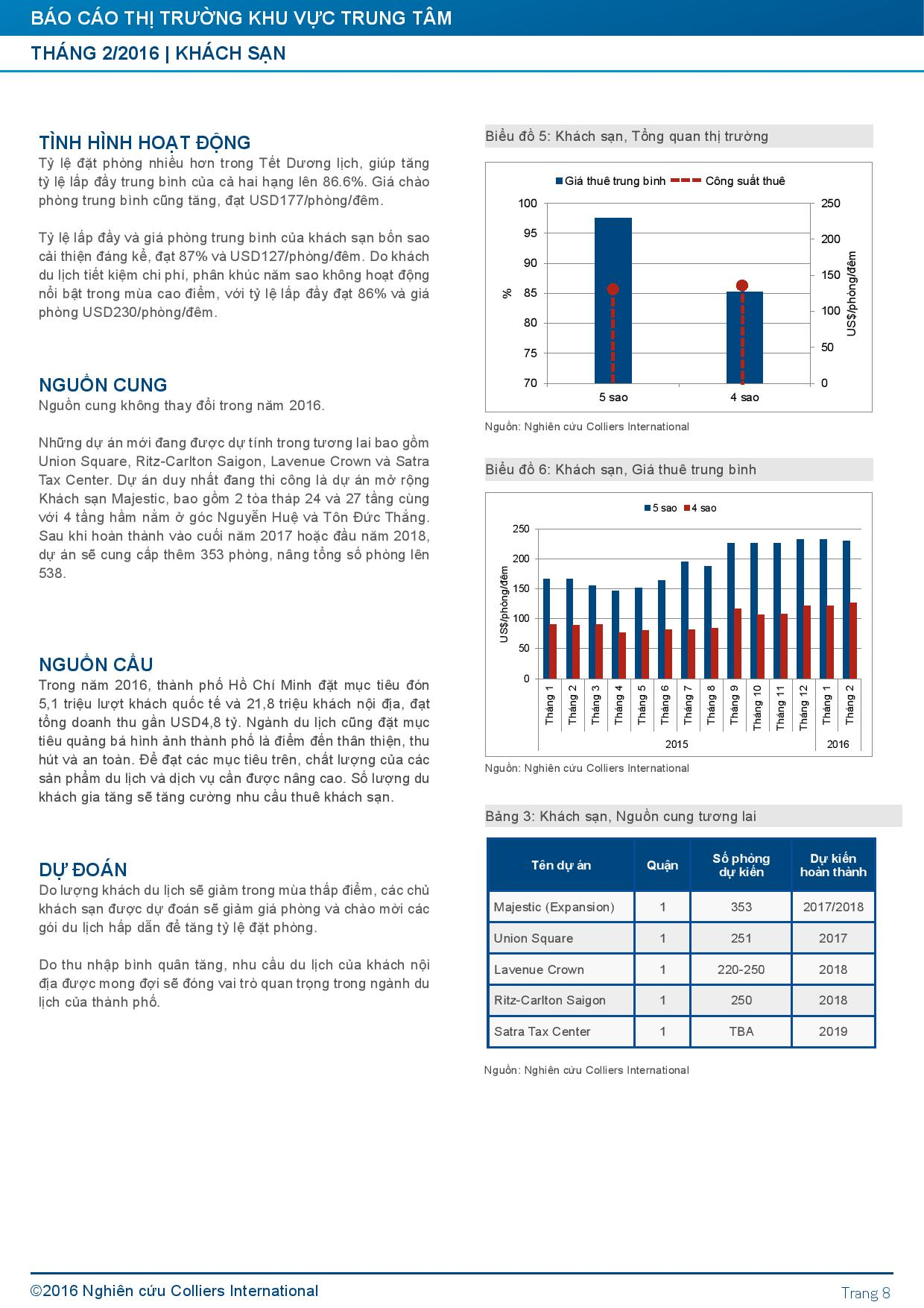 Colliers_HCMC_CBD report_Feb 2016_VIE-page-008