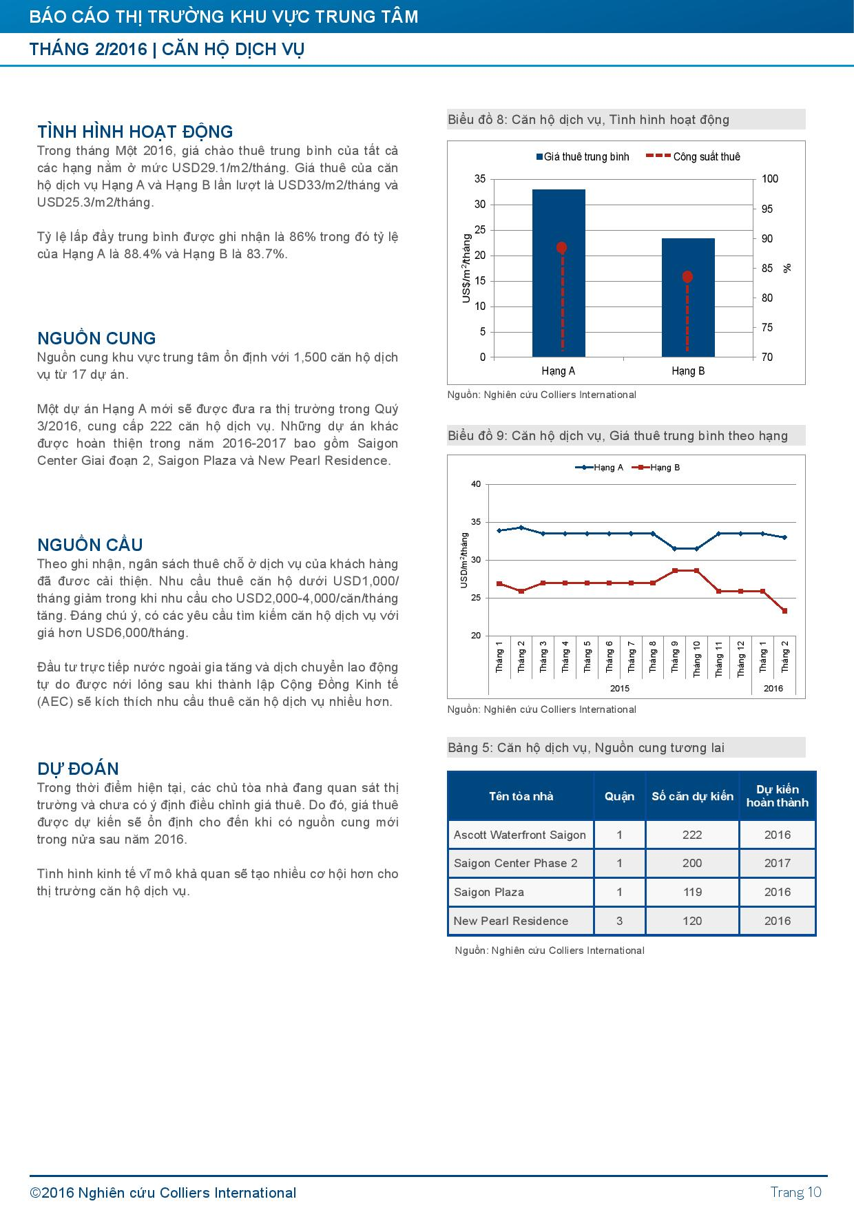 Colliers_HCMC_CBD report_Feb 2016_VIE-page-010